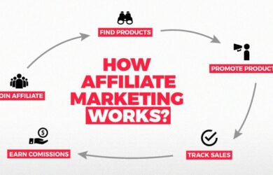 kiếm tiền với affiliate marketing